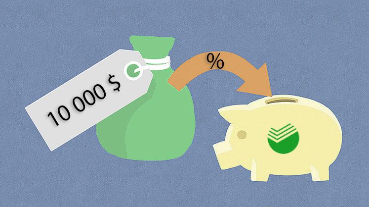 сбербанк официальный сайт валютные вклады для частных лиц