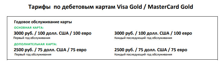 Сколько стоит выпуск детской карты 7+, если основная - Золотая