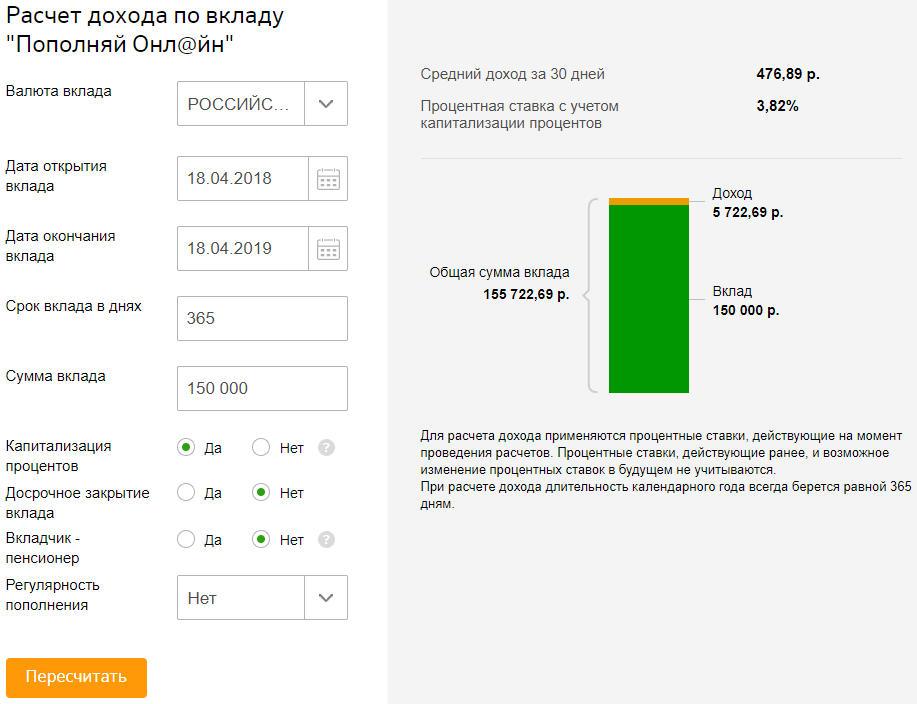 Пример расчета дохода по вкладу Пополняй Онлайн